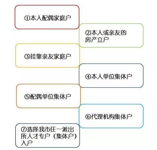 """高校应届毕业生引进落户深圳""""秒批""""!详细流程看过来"""