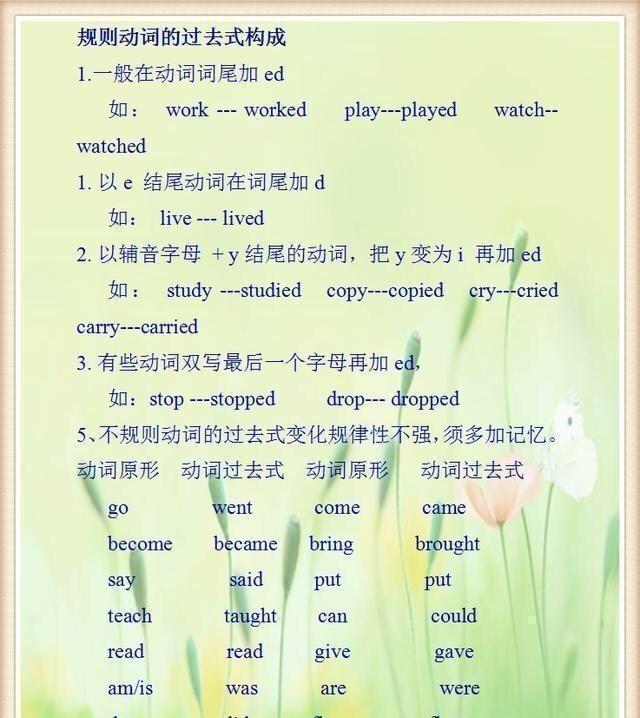 中中小型学习培训英文——1-六班级英文基础专业知识关键点归纳,复习、课堂预习全拿下