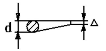 弹簧的设计与制造工艺先容