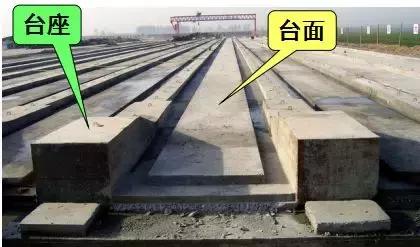 预应力技术活儿一定要懂,做个真才实学的桥梁工程师!