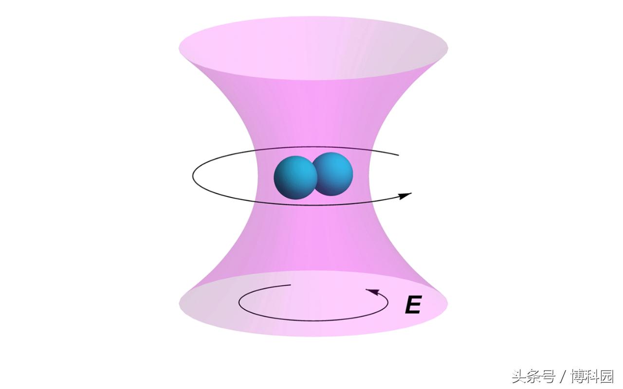 600亿是什么概念?最新研究的纳米级转子每分钟旋转600亿次!