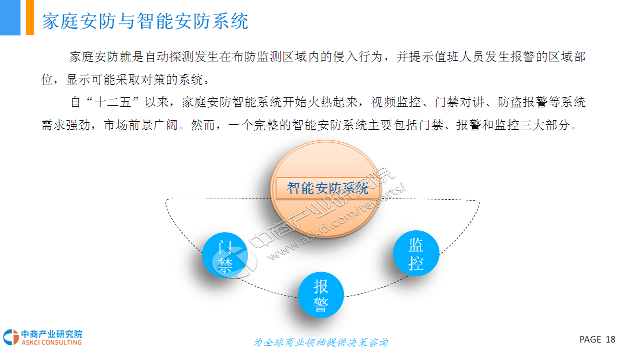 2018年中国智能家居行业深度调研及前景预测研究报告