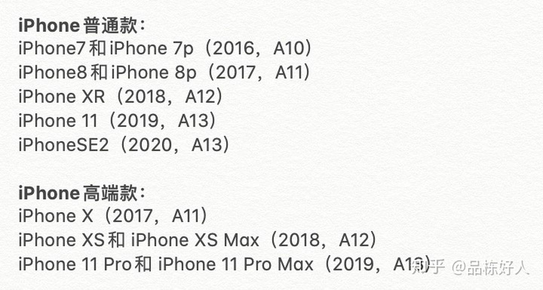 目前购买iphone,哪款性价比高