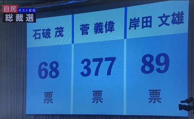 菅义伟胜出,我外交部祝贺,中日关系如何走向引关注