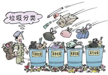 生活垃圾的分类处理和回收利用