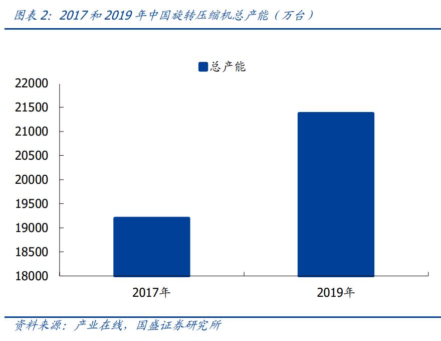家用电器2021年度策略:家电出海新时代开启,内销景气度提升