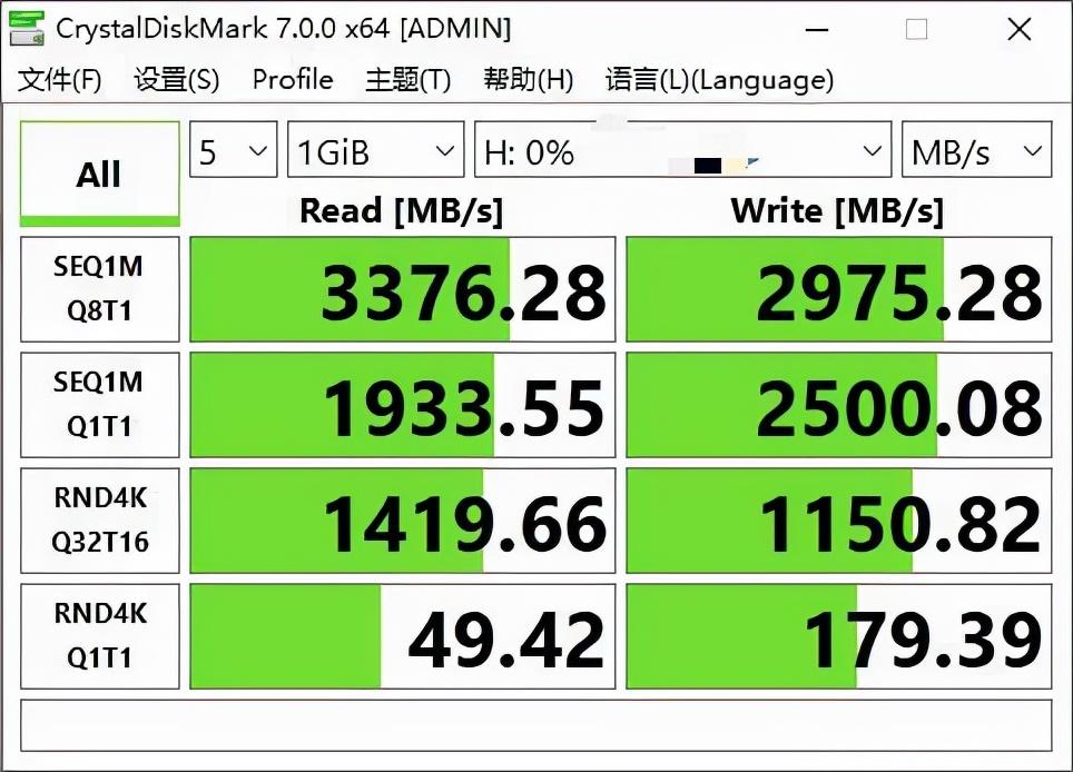 大华C900 PLUS�p�d��固态硬盘:性能���钢�? inline=