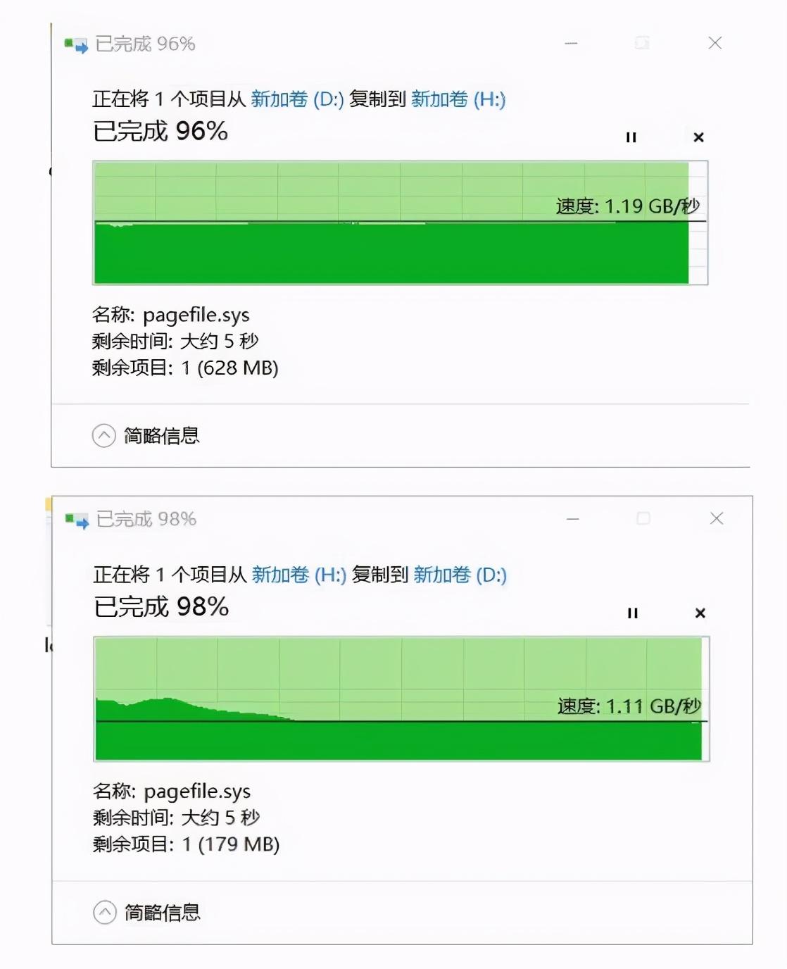 晶圆短缺,内存和SSD涨价25%,这几个还是平价买不买?