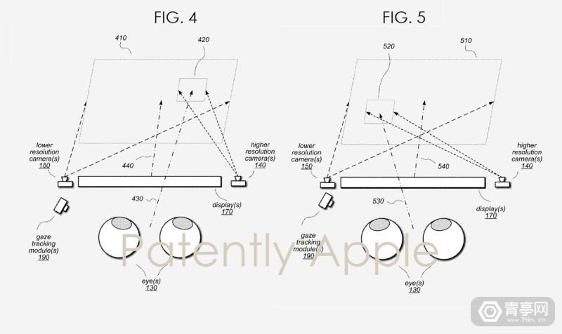 iPhoneMR近视眼镜专利权,AR透視方式及其注视点预测分析