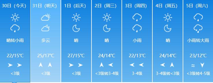 """台风""""美莎克""""正在靠近!明起,吉林省迎大暴雨"""