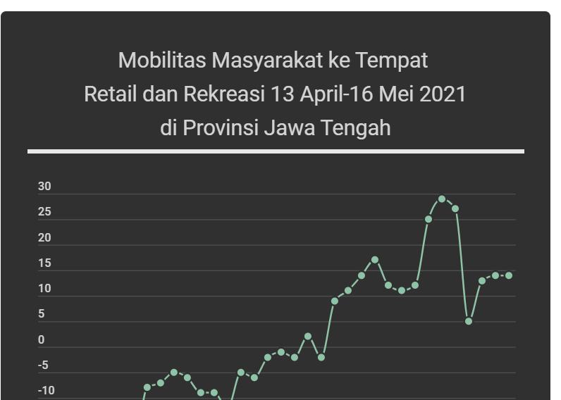 开斋节导致印尼人口流动增加160%