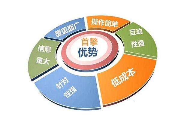 网站SEO优化一般分为哪些步骤?