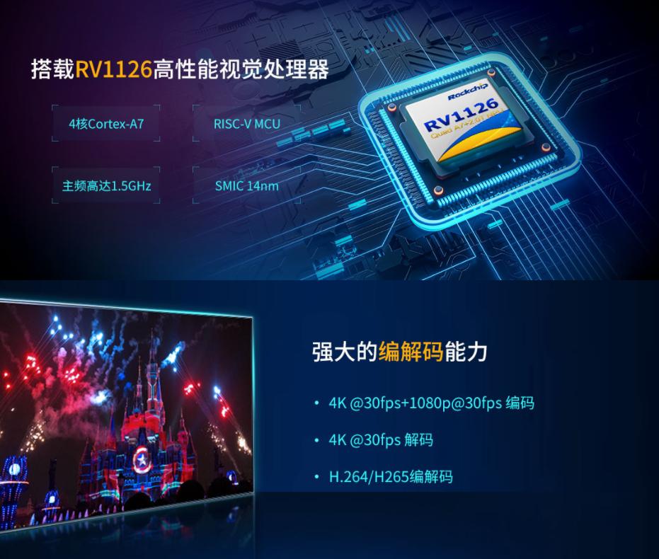 瑞芯微发布 RV1126 智慧视觉应用开发板:899 元,支持 4K 编解码