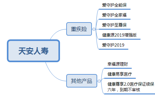 中国十大保险公司,这次我研究了个透 第15张
