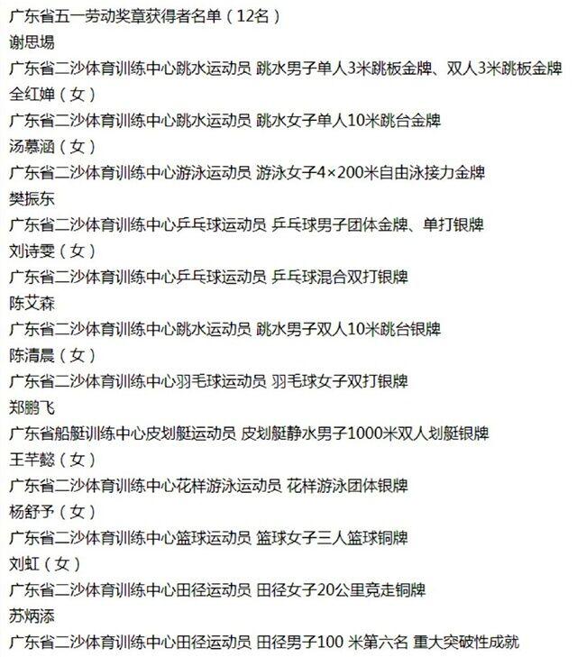 苏炳添获授全国五一劳动奖章,奥运冠军也给这些钱