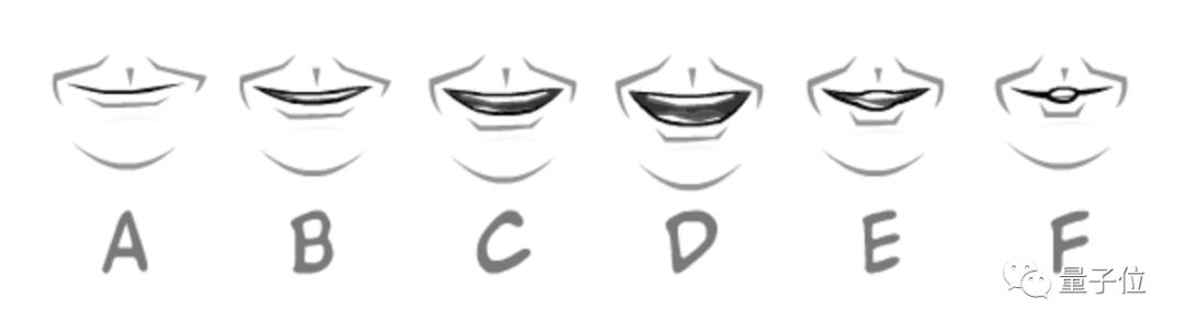 2D动画唇动合成,根据语音自动生成动画人物口型