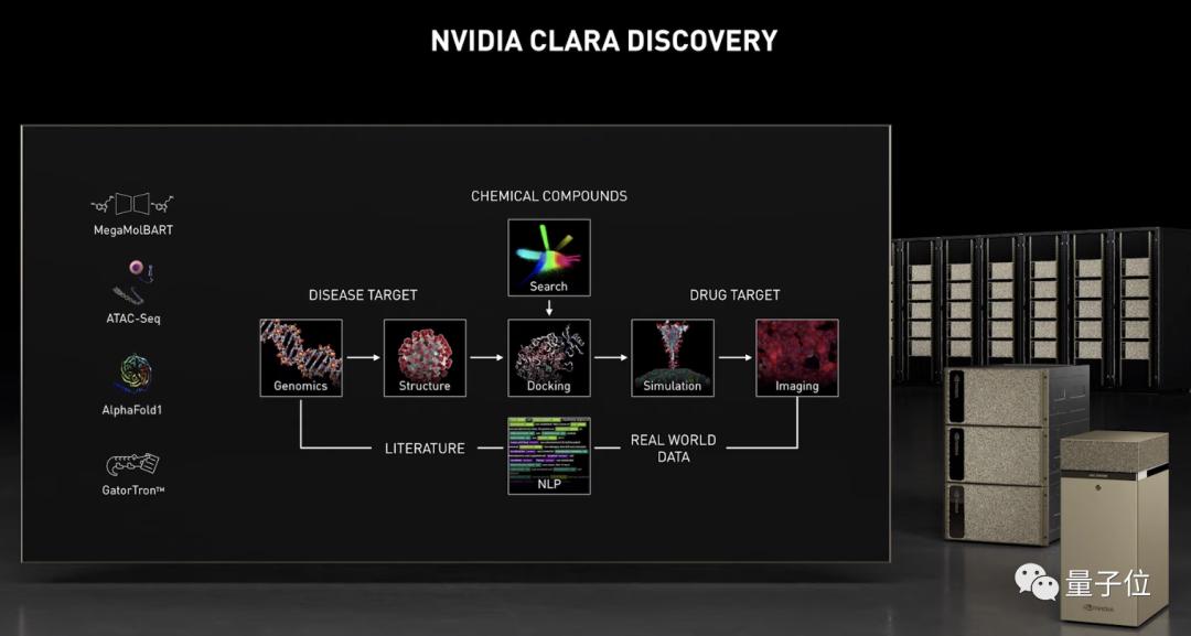 """英伟达发布""""空气CPU"""",Arm架构专为AI而生,性能超x86十倍"""