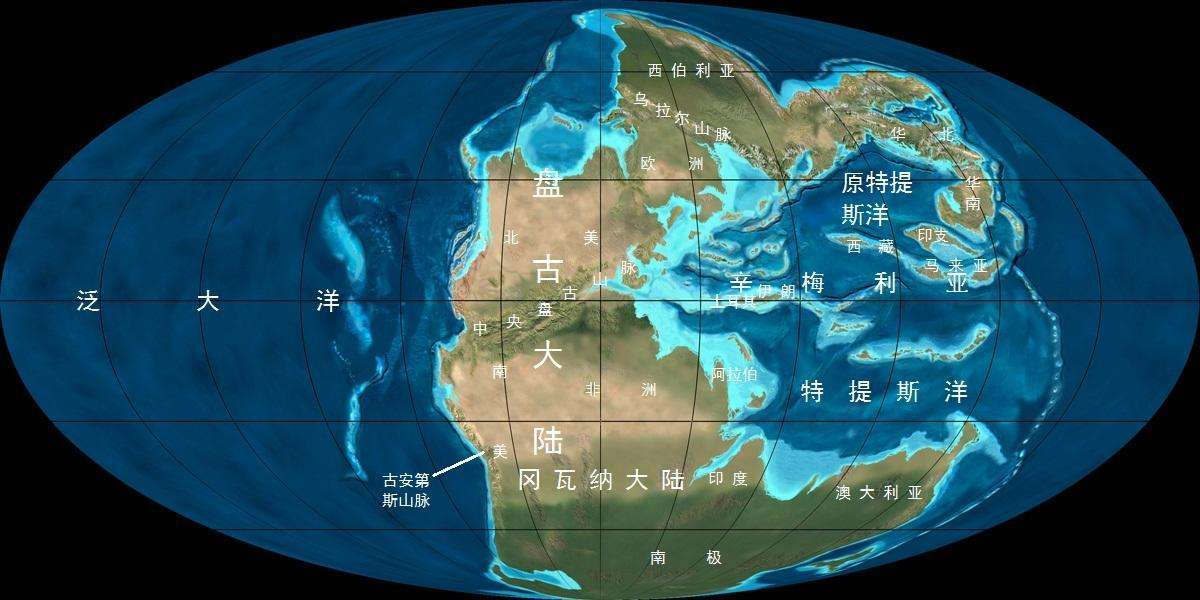 2.3亿年前,地球下了一场200万年的雨,把恐龙送上王之宝座