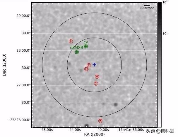 """贵州""""天眼""""重磅:23150光年外,发现双毫秒脉冲星,只有3毫秒"""