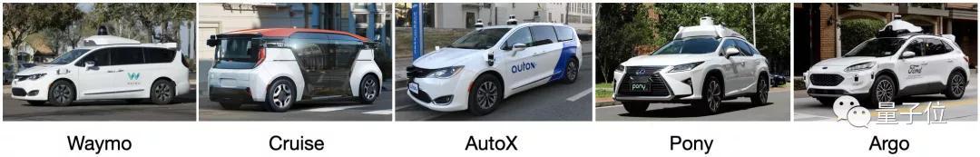 最新加州自动驾驶报告出炉,两家中国公司名列全球前五