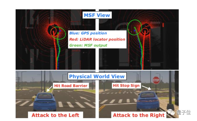 仿真环境跟车2分钟,这个攻击算法就让自动驾驶系统撞上马路牙子