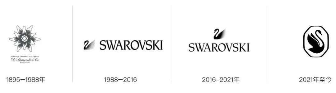 施华洛世奇换logo,丑懵了?网友:像微商品牌,路边两元店?