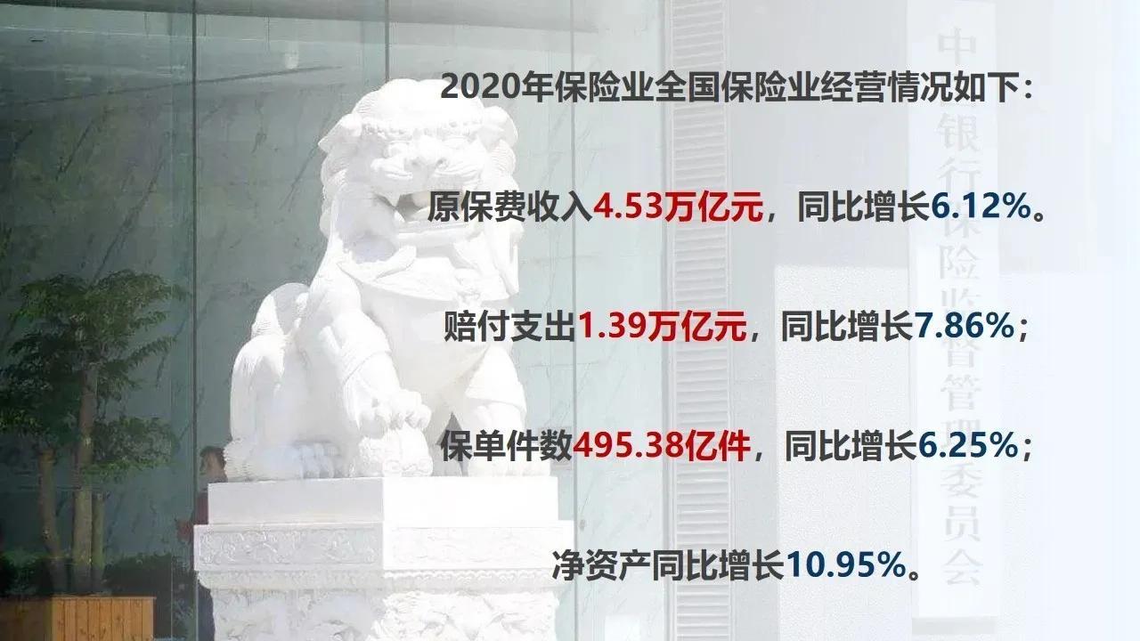 2020年中国保险业成绩单! 第2张