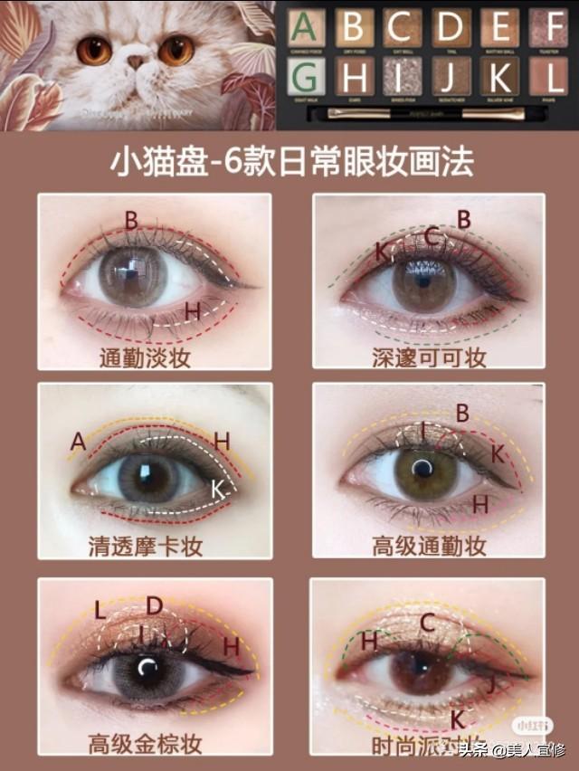 全系列完美日记动物盘眼影保姆级教程,63款超美眼妆!