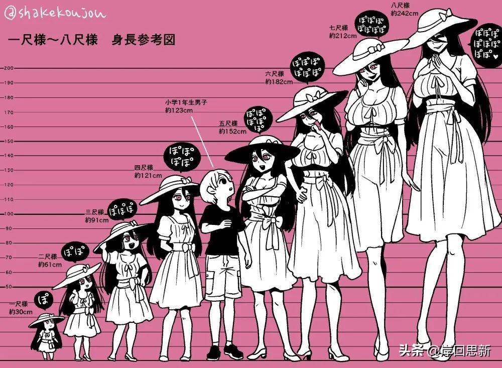 二次元裡八尺大人到八萬尺大人,小學生男主如何選擇?