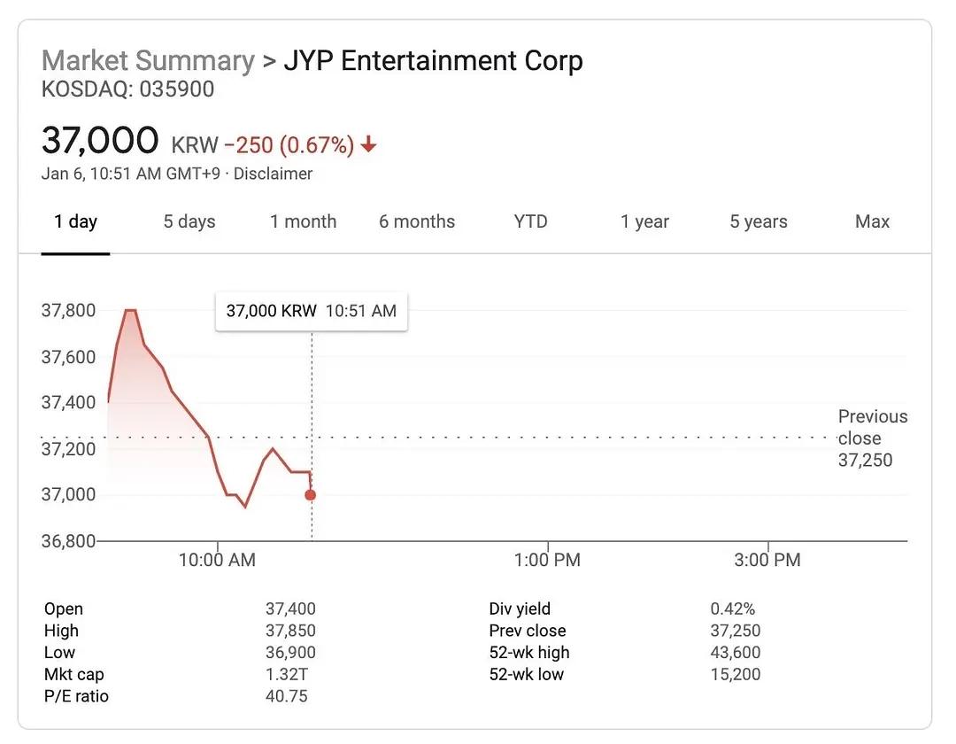 金有谦将签约新公司,GOT7面临解散危机,导致JYP股价大跌