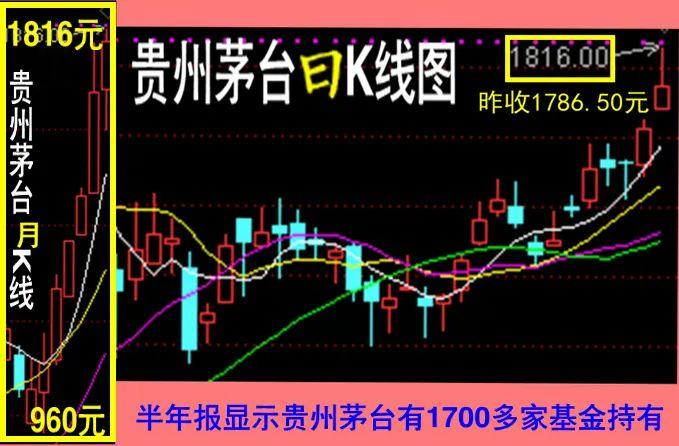 股市早8点丨3458点绝非年内之顶