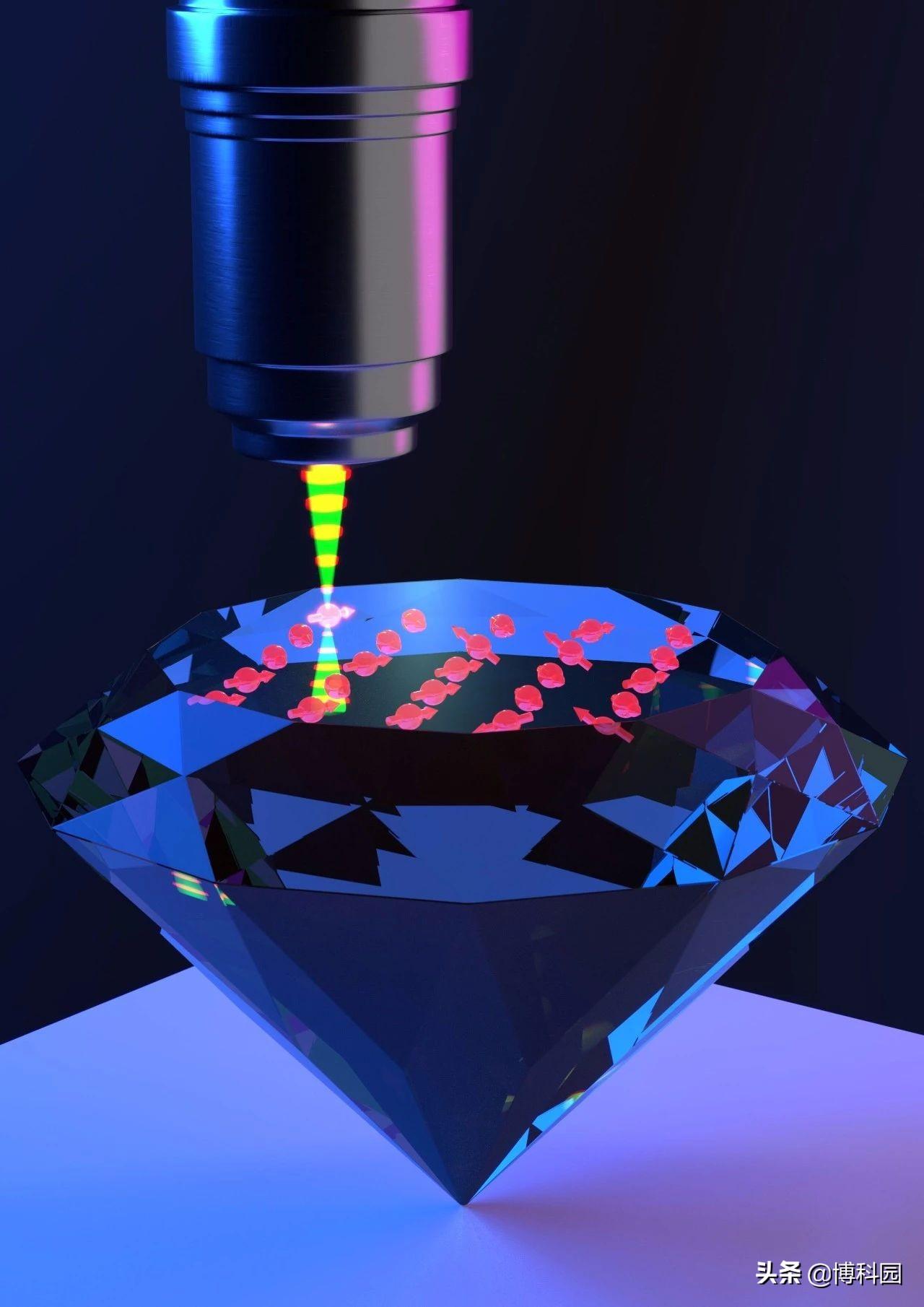 """原子级材料能否加速""""量子技术""""的发展?"""