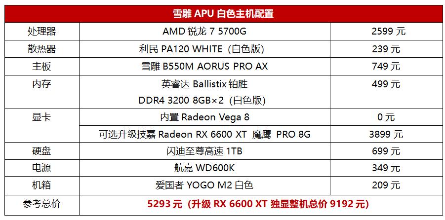 最强锐龙APU选啥板?银甲雪雕B550M颜值实力全满格