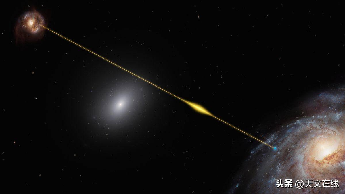 来串门?科学家称外星人或已发现银河系并访问过地球