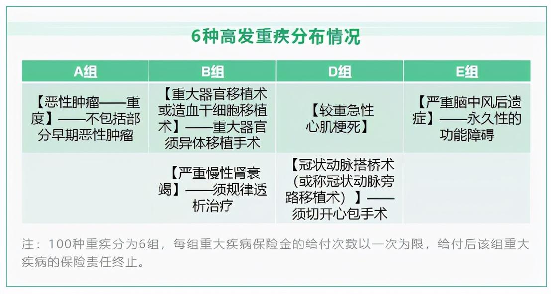 三孩时代保险前景看好,华夏人寿2021年首次推出少儿专属重疾险