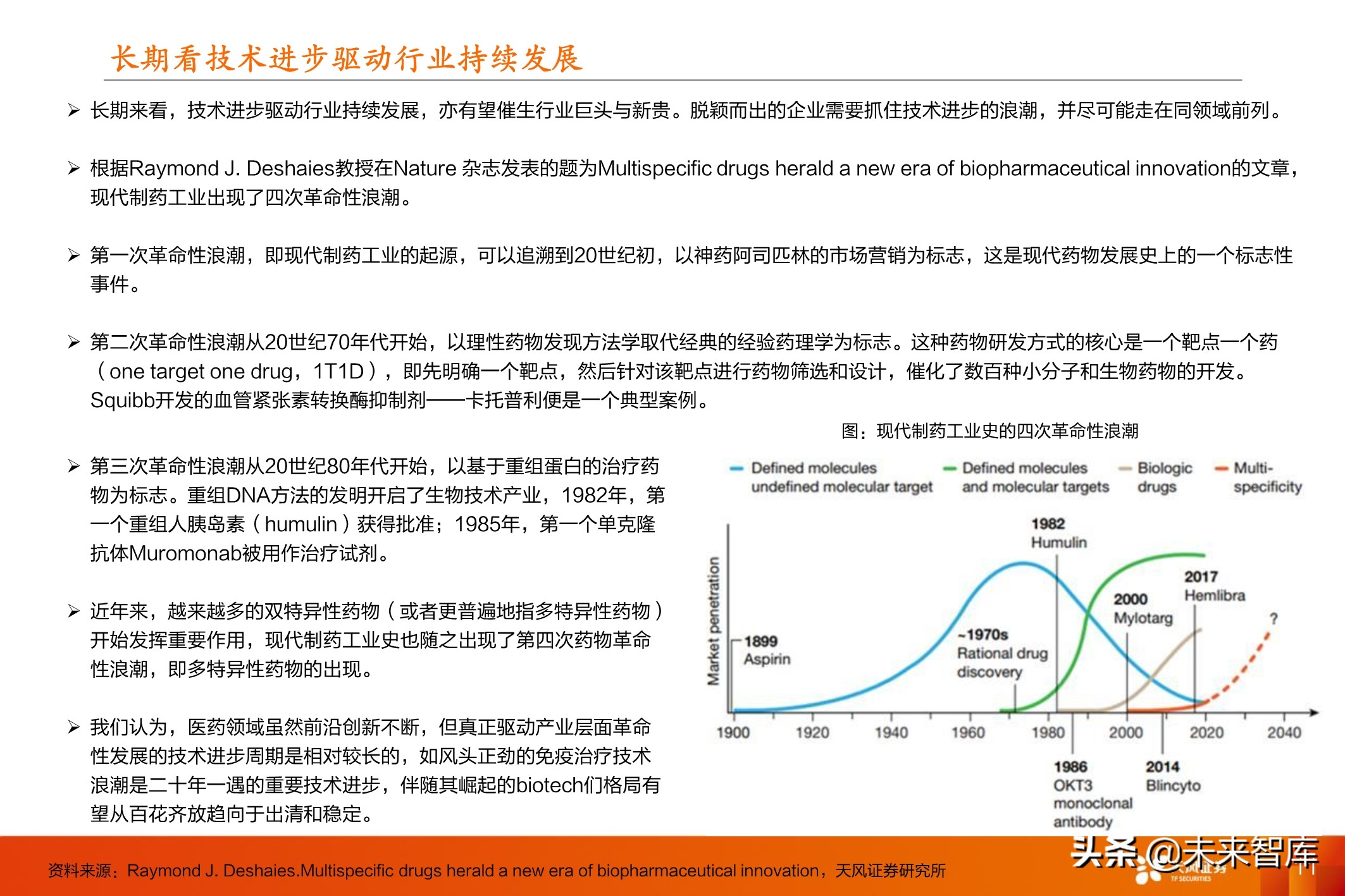 医药行业投资策略:医改进一步强化,坚守创新与大消费景气赛道