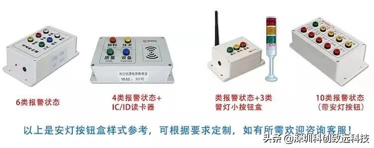 第一代到第二代到第三代安灯系统在智慧工厂中的应用