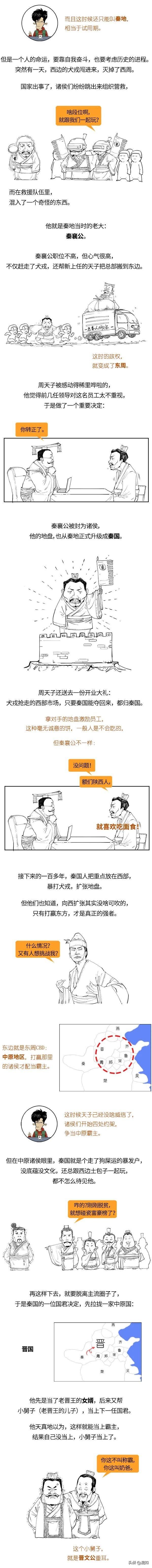 追大秦赋之前,快恶补下秦国历史