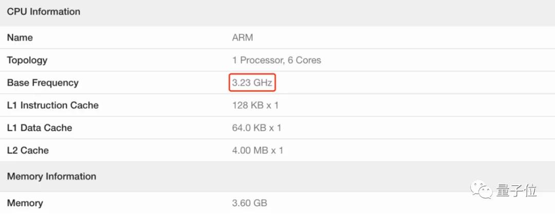 从A15跑分看库克精准刀法:Pro版GPU强很多,mini 6不敌手机