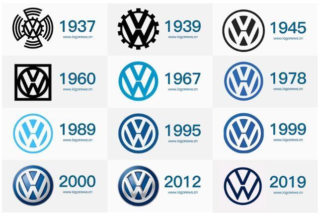 【大众标志LOGO】新旧大众车标图片大全及含义