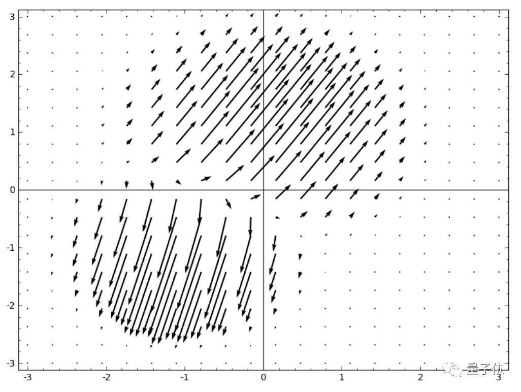 北大数院校友成果登数学四大顶刊,偏微分方程突破,可用于W-GAN