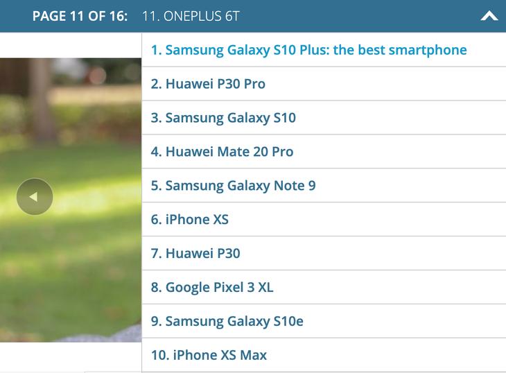 自主创新领先领域,三星Galaxy S10 评为最好智能机