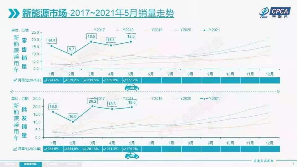 属于中国的新能源汽车时代,真的来了?