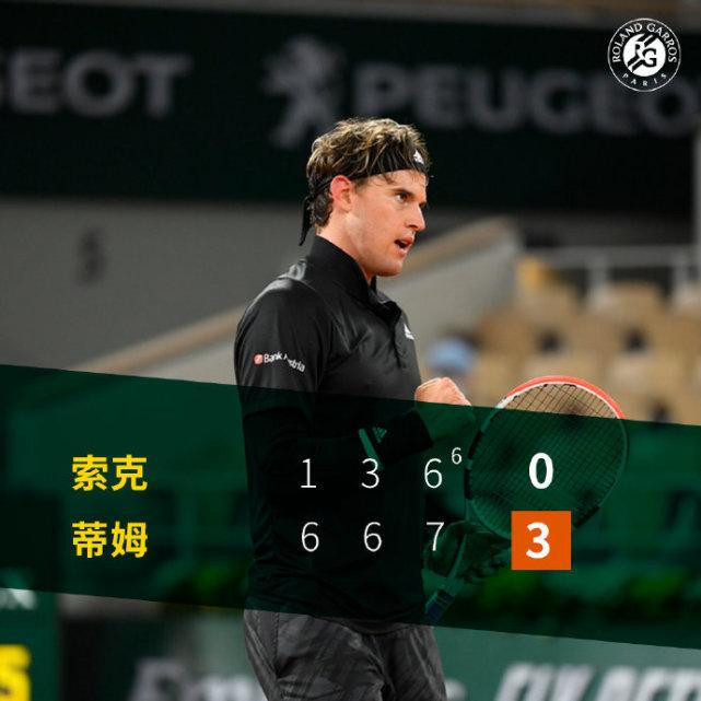 冲13冠+20冠!纳达尔6-0送蛋霸气2连胜,日本一哥遭淘汰