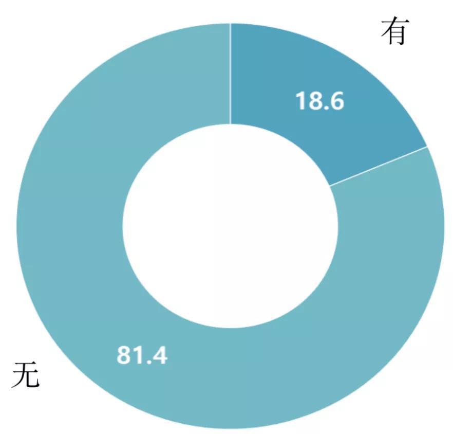 韩国网漫现状:年新增2767部,74.7%企业涉足出海