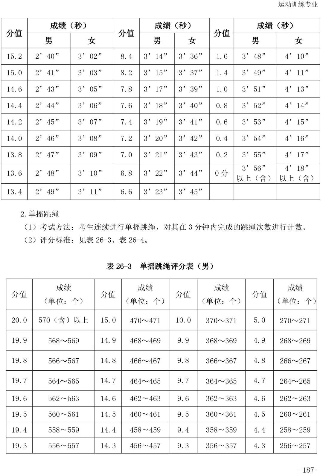 收藏   体育单招拳击专项最新评分标准