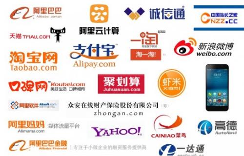 做电商平台必须知道的 十大商标核心类别