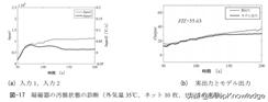 数据中心空调冷凝器诊断研究