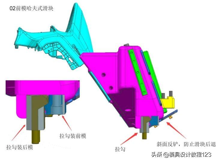 前模哈弗式滑块怎样去设计 教你三种结构设计方案 可以学以致用