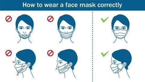 快纠正!这样戴口罩会增加传染风险